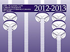 arl-law-library-statistics-2012-2013-cover