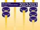 arl-statistics-2012-2013-cover