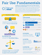 fair-use-fundamentals-infographic