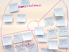 arl-liaison-institute-flipchart-with-sticky-notes