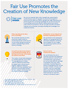 fair-use-promotes-the-creation-of-new-knowledge-infographic-140x181