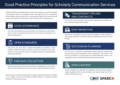 ARL Endorses COAR/SPARC Good Practice Principles for Scholarly Communication Services