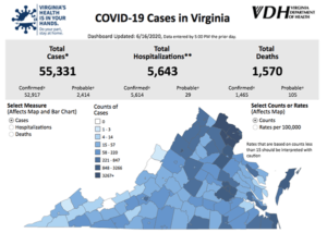map of distribution of COVID-19 cases in Virginia on June 16, 2020